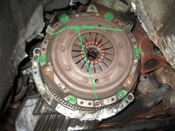 Bmw 3 Series E36 Clutch Replacement Diy Autoevolution