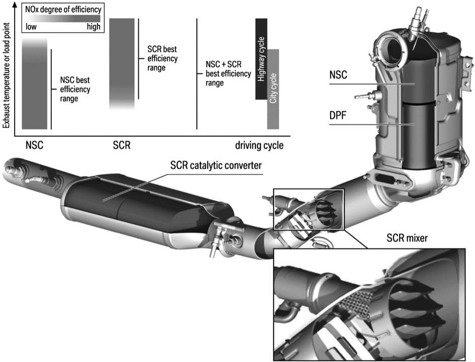 BMW B37 And B47 Diesel Engines Get TU1 Twin-Turbo Upgrade