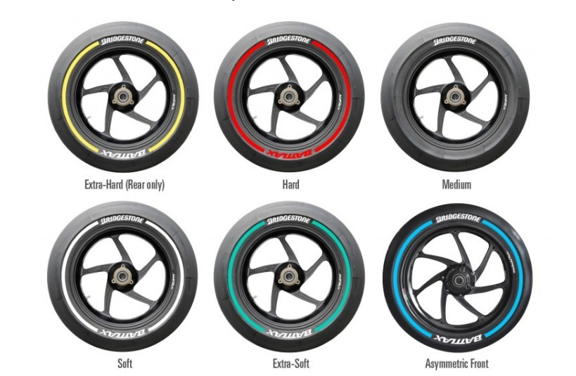 New MotoGP Tire Regulations to Come into Effect at Brno