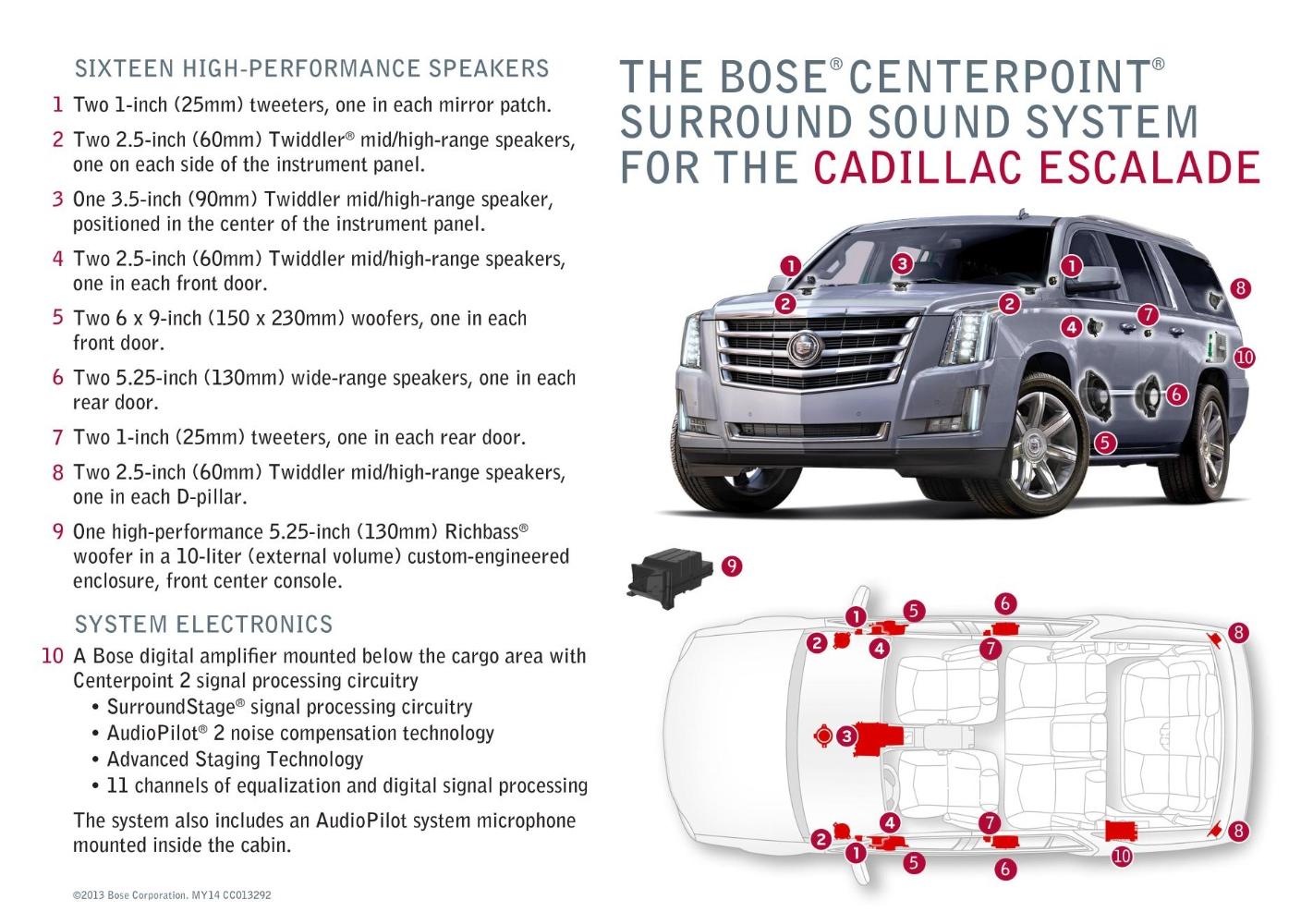 Cadillac Showcases 2015 Escalade Bose Centerpoint Surround