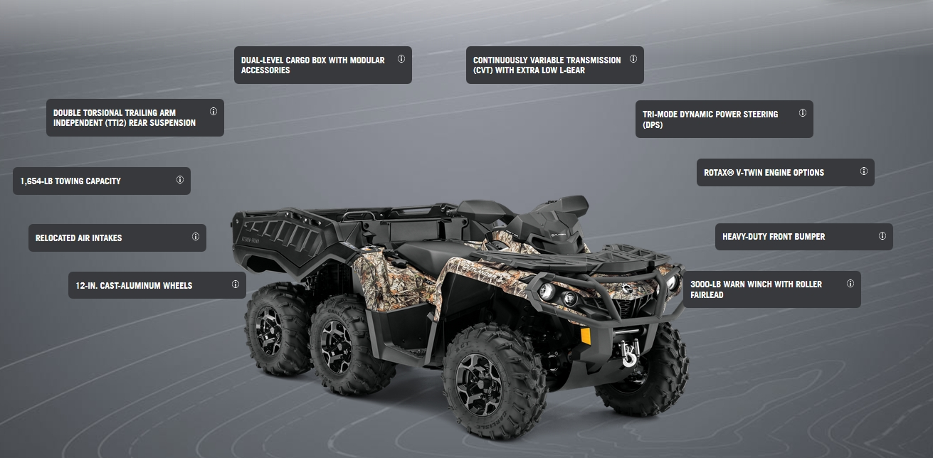 Can Am Shows The New Outlander 6x6 Xt Autoevolution