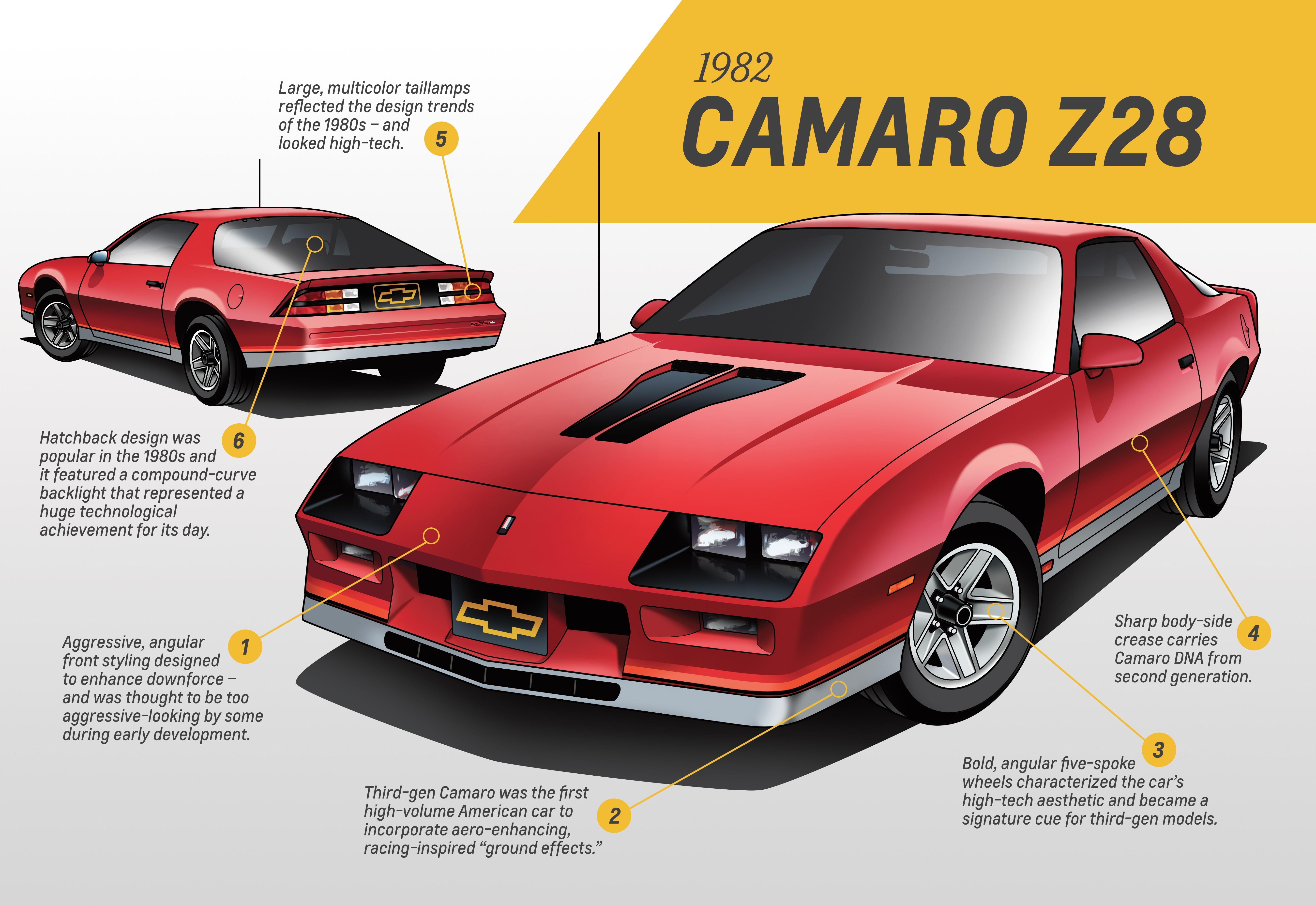1978 chevrolet camaro z28 350 cu v8 185 hp 4 speed sold - Image