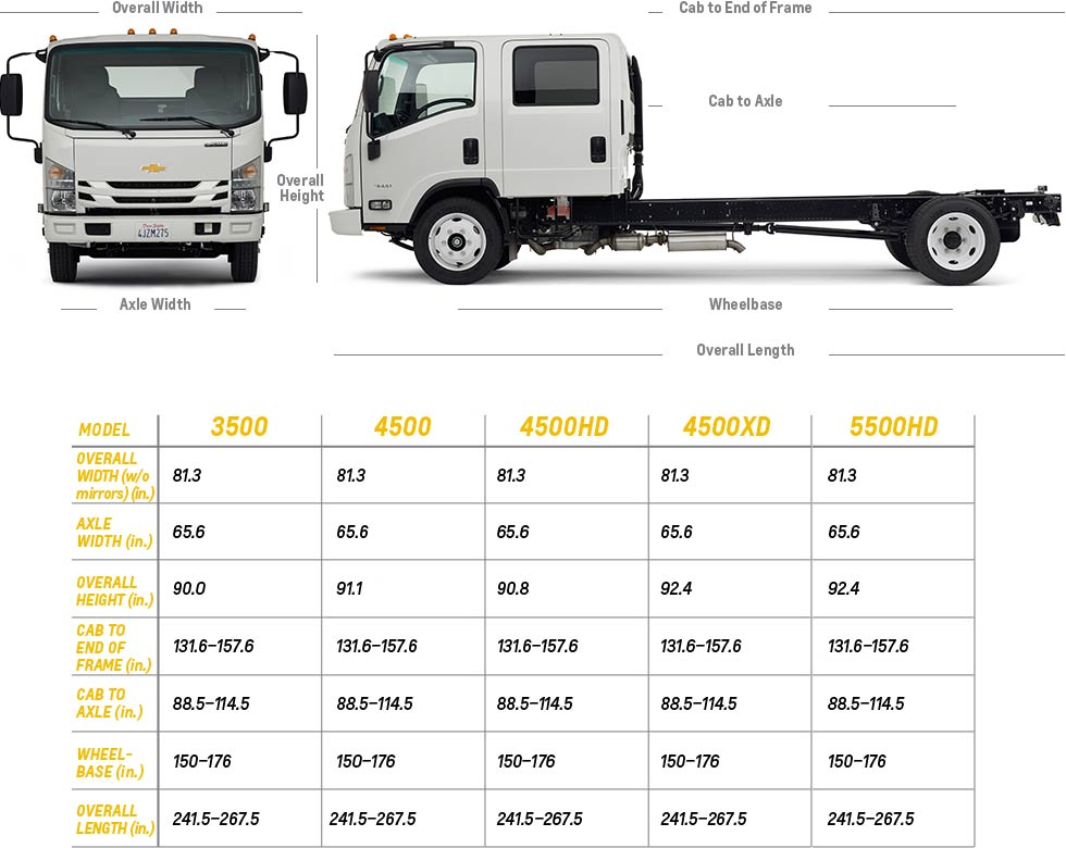 Chevrolet Low Cab Forward Truck Priced at $40,900 - autoevolution
