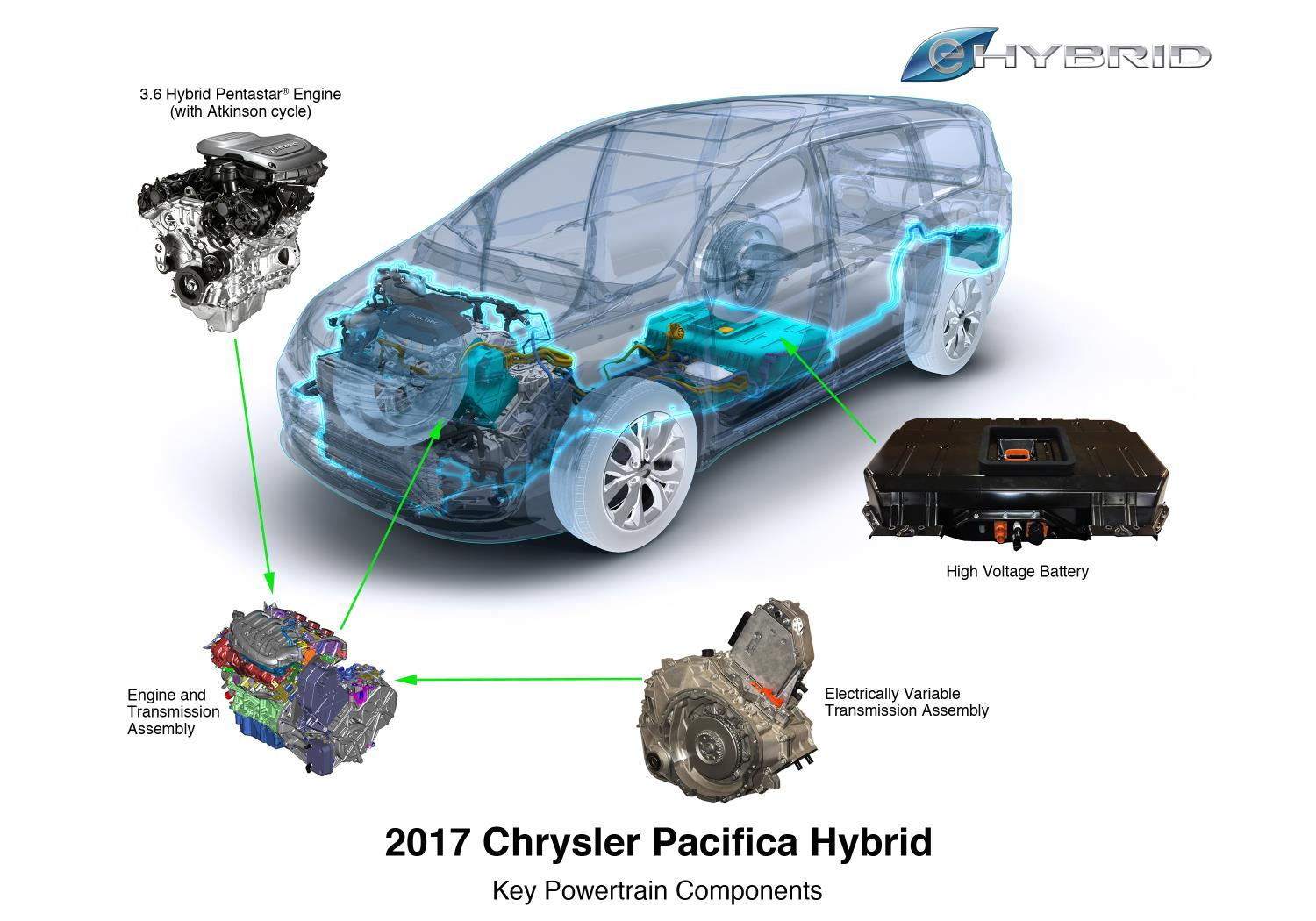 Chrysler Pacifica EV Reportedly Coming to CES 2017 - autoevolution