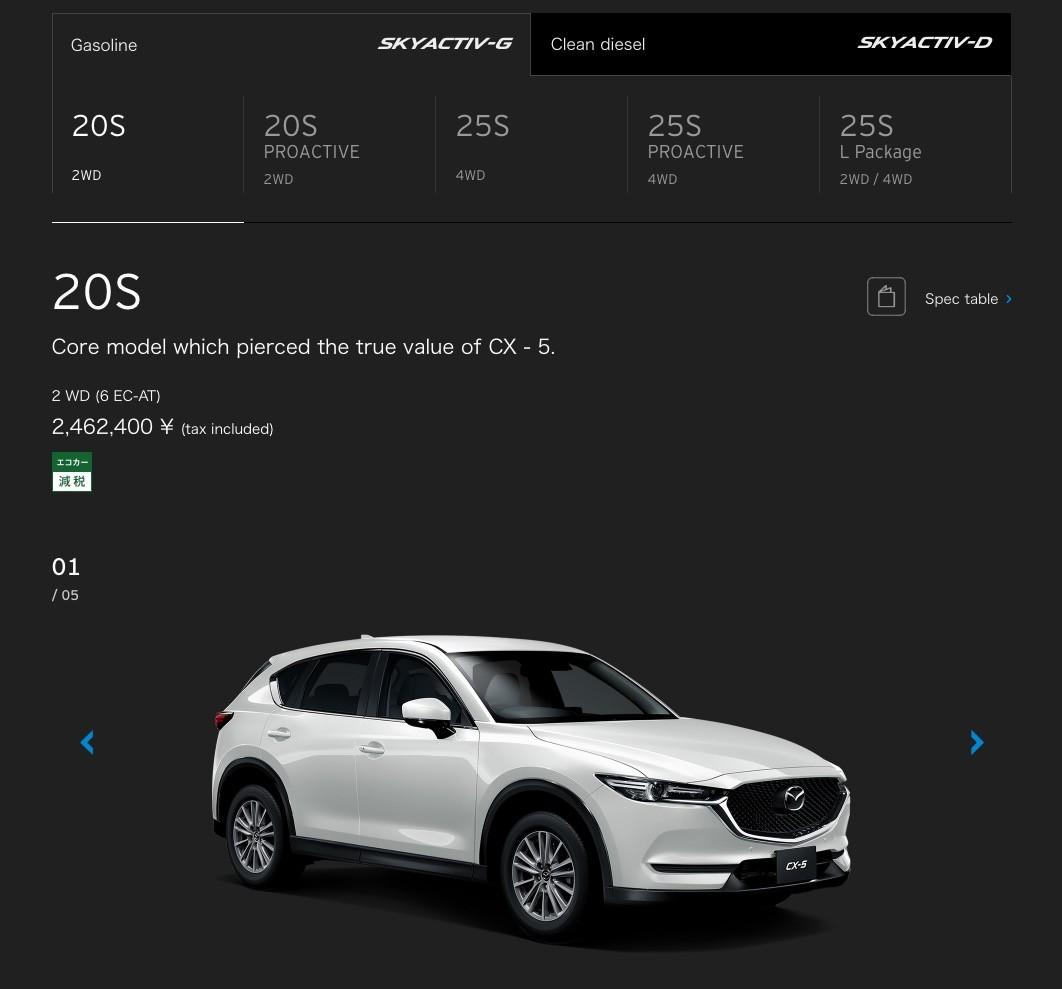 2017 Mazda Cx 5 An Spec Model