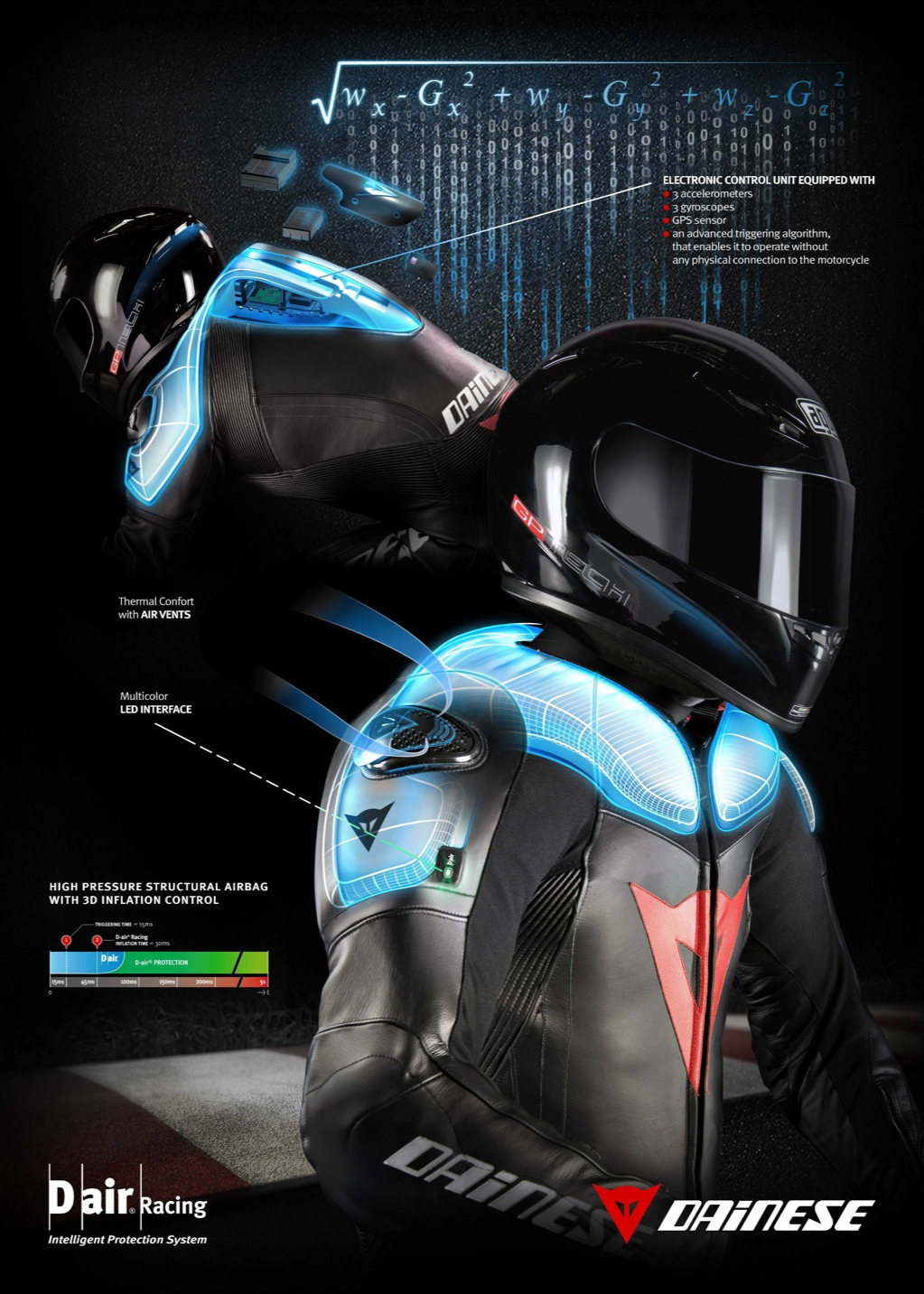 dainese d air racing suit airbag system supports google. Black Bedroom Furniture Sets. Home Design Ideas