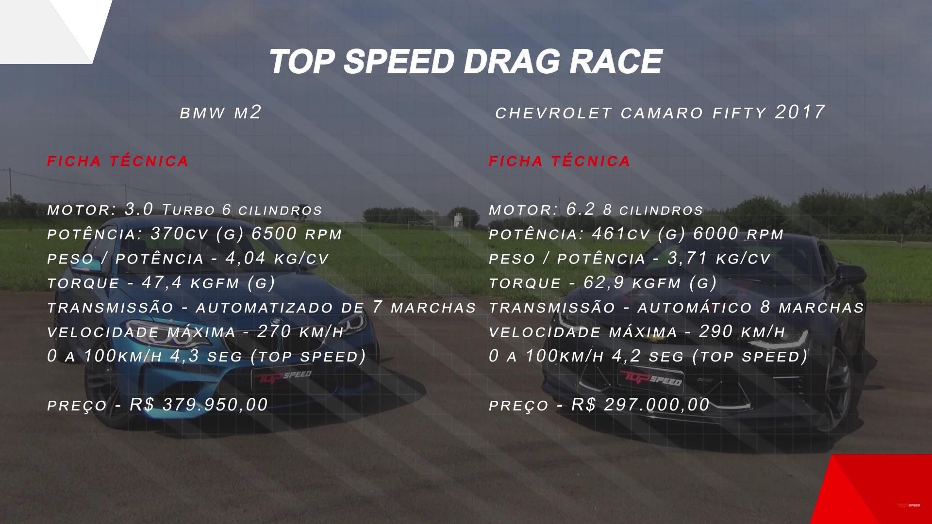 Place Your Bets: BMW M2 Drag Races Chevrolet Camaro SS - autoevolution