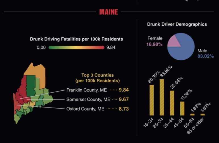 Dui Statistics In The Usa Are Concerning Wyoming Has