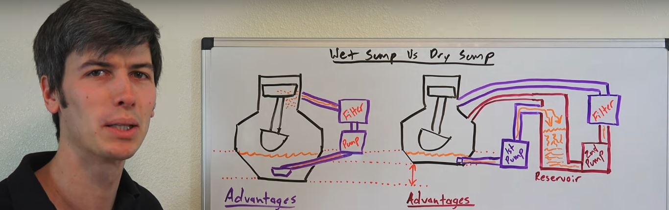 Engineering Explained Talks Wet Sump Vs Dry Sump In Engine Oil System Comparison Autoevolution