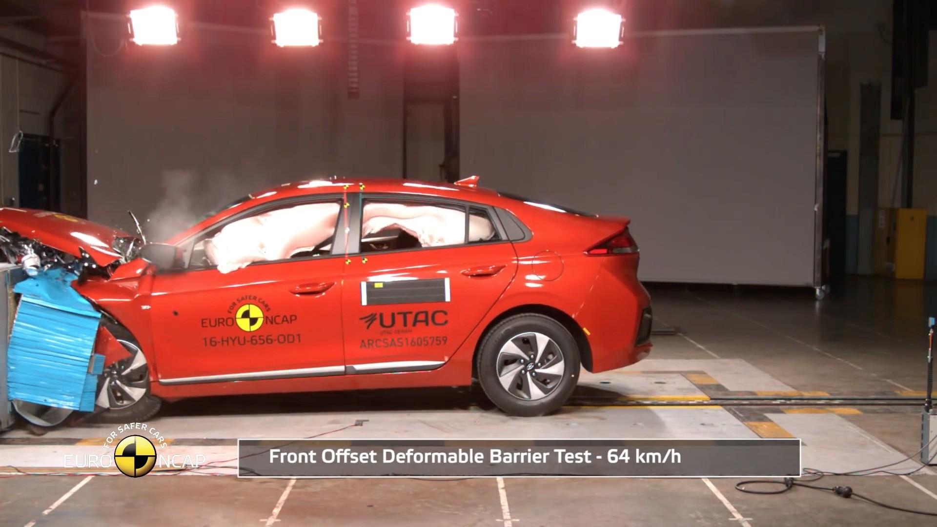 Euro NCAP Crash Test Hyundai Ioniq Praised With 5 Star Safety
