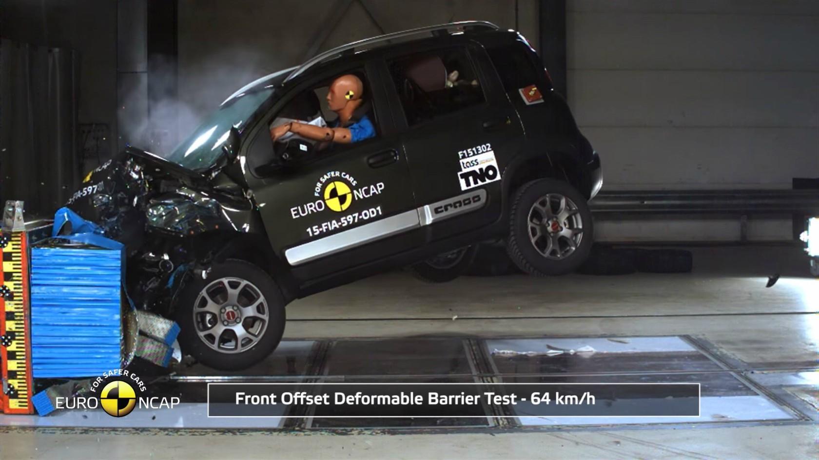 Euro Ncap Crash Tests Skoda Superb Hyundai I20 And Fiat