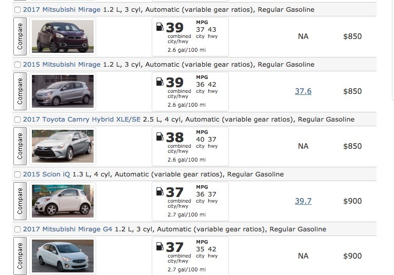 Fuel Economy Ratings Comparison