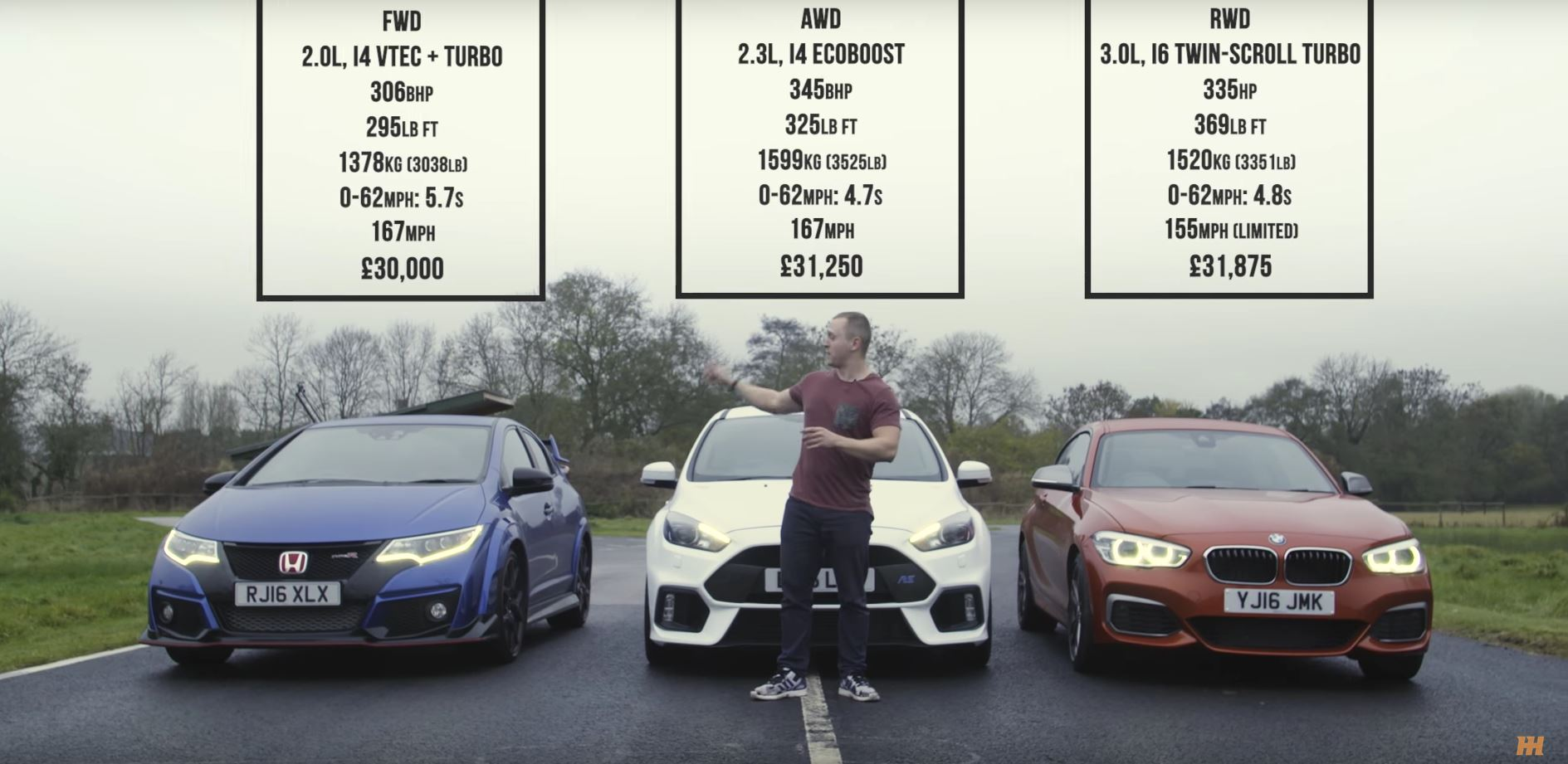 Focus RS, Civic Type R and BMW M140i Finally Do Track Meet