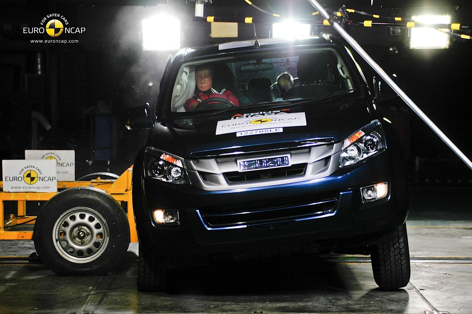 Image Result For Ford Ecosport Ncap Rating