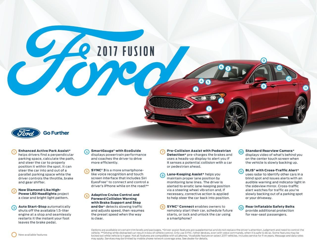 2017 ford fusion facelift unveiled at detroit auto show autoevolution. Black Bedroom Furniture Sets. Home Design Ideas