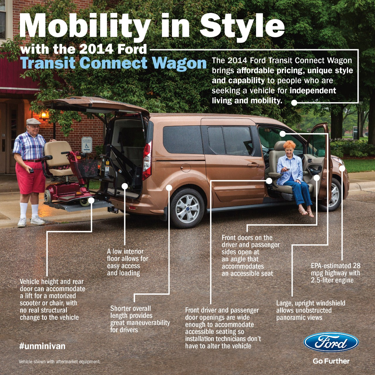 Ford Transit Connect Popular With Customers With Limited Mobility