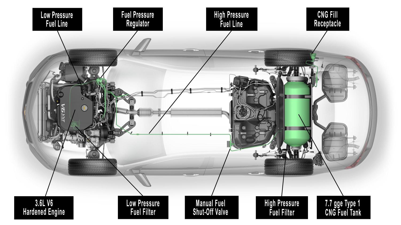 2014 Chevrolet Impala Pricing Announced in Canada autoevolution – Impala Engine Diagram