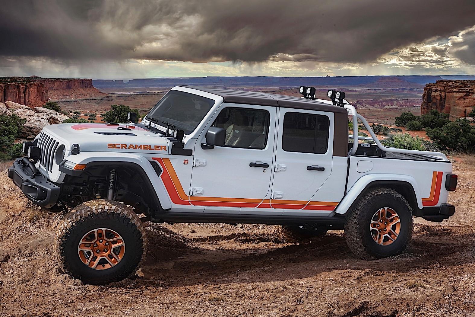 Video Easter Jeep Safari 2019 Los Gladiator De Mopar