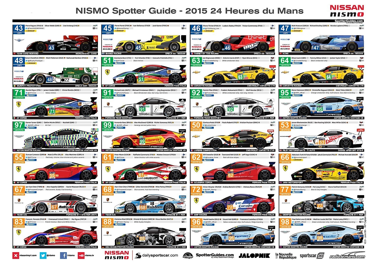 here 39 s your must have spotter 39 s guide for le mans 2015 you 39 re welcome autoevolution. Black Bedroom Furniture Sets. Home Design Ideas