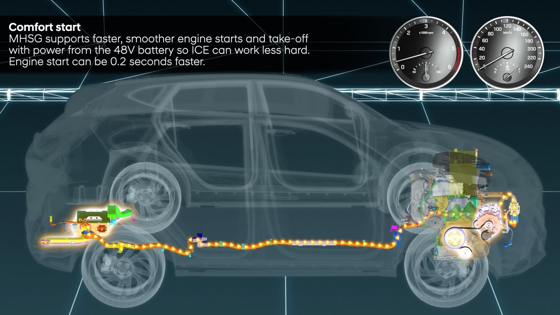 Here's How the Hyundai Mild-Hybrid 1 6 CRDi Turbo Diesel