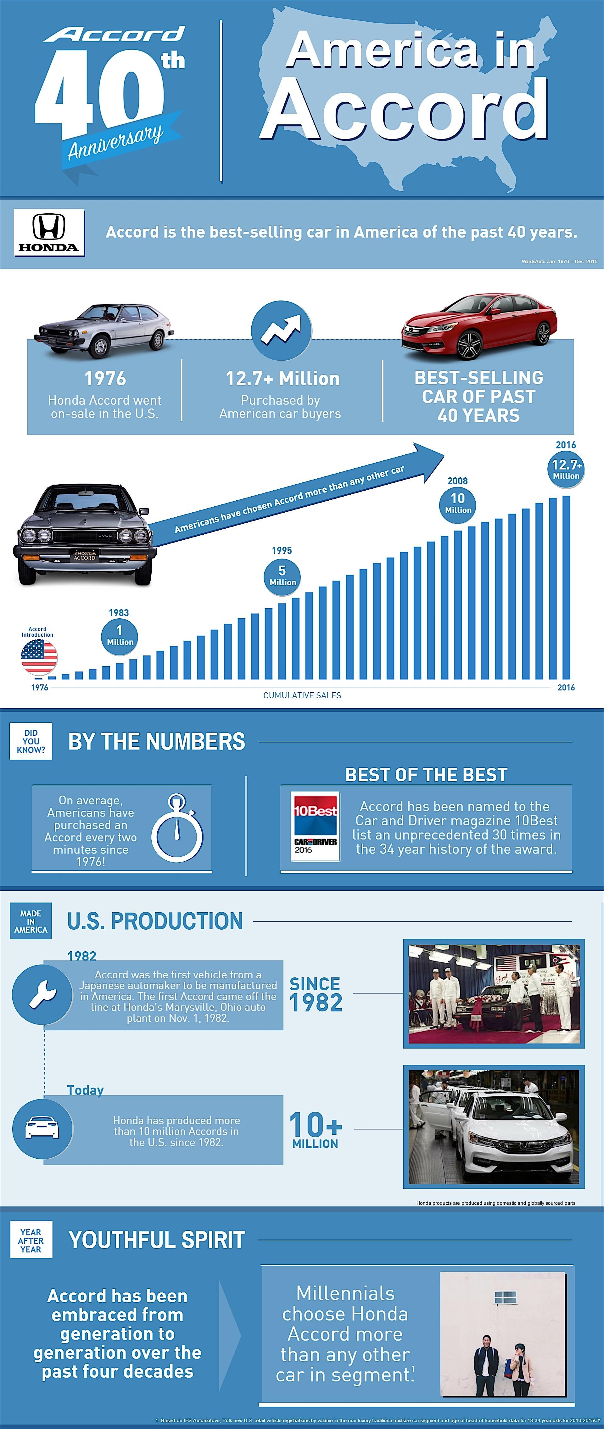 image four oil partslist direct sales european honda view buy pump large
