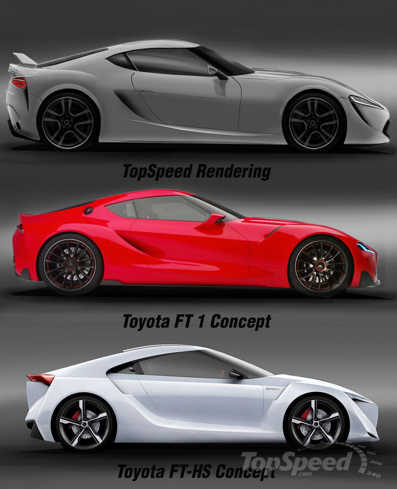 Ft1 Toyota Supra Renderings With Original Colors Page 3 Supra Ft1 Forum