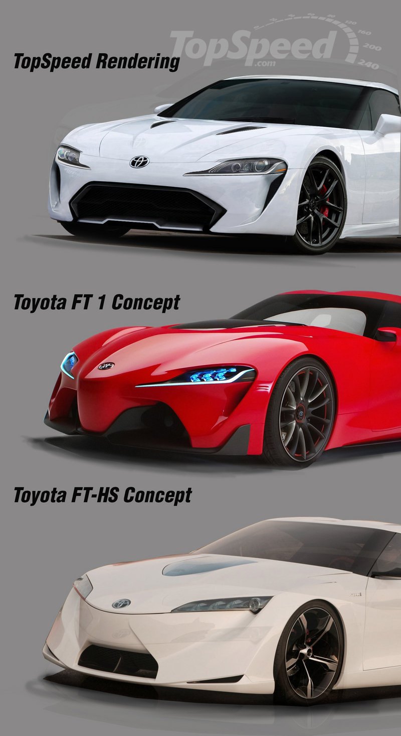 Toyota Ft-1 Price >> How the Next Toyota Supra Might Look - autoevolution