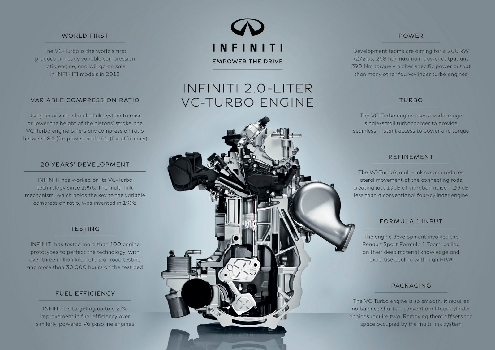 Infiniti Vc Turbo Variable Compression Engine To Launch