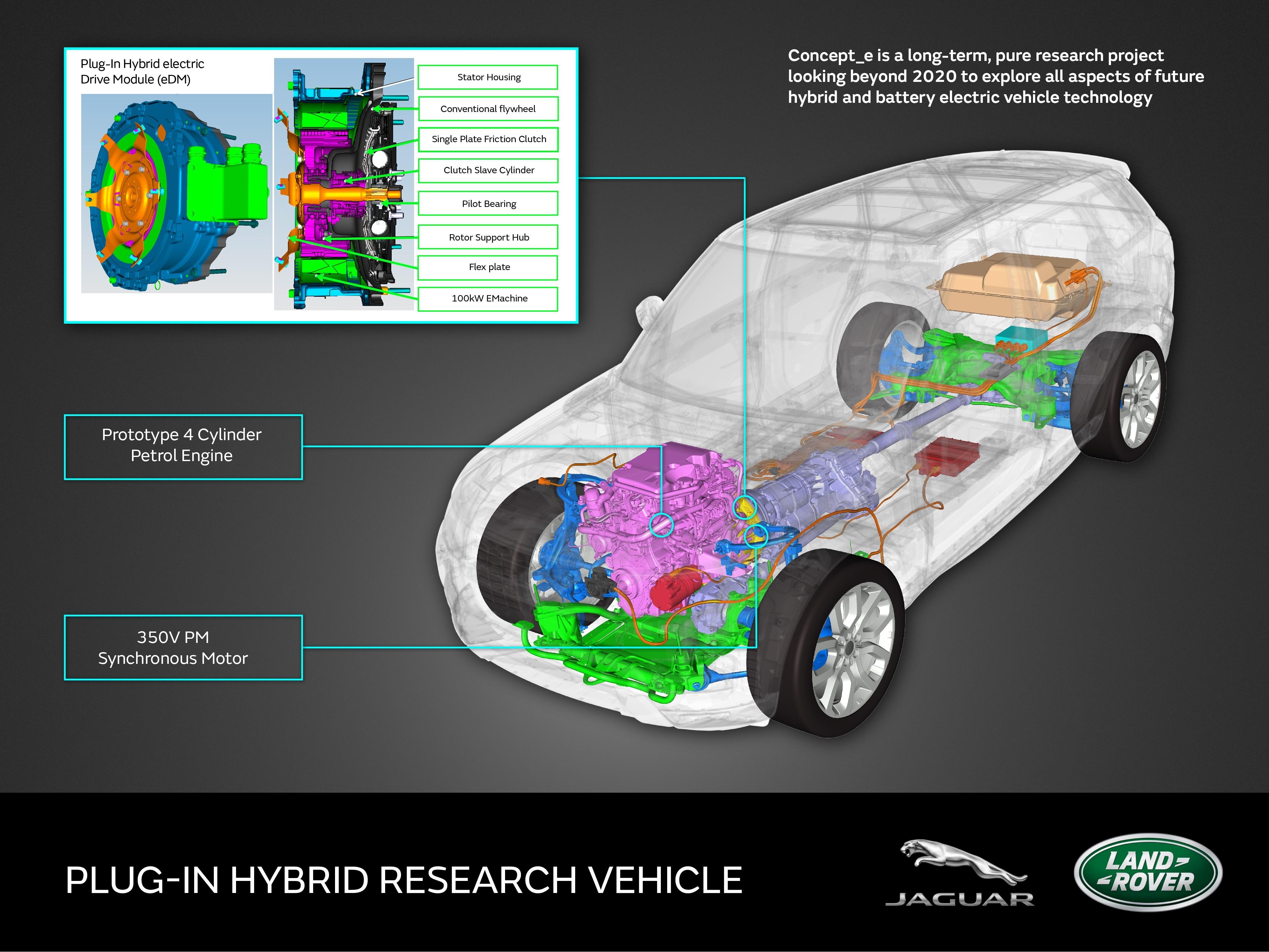 Jaguar Land Rover Unveil Three Low And Zero Emission