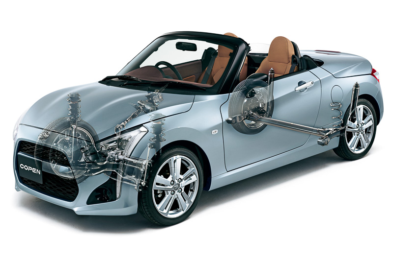 Japan 4 000 Orders For The New 2014 Daihatsu Copen In Only A Month