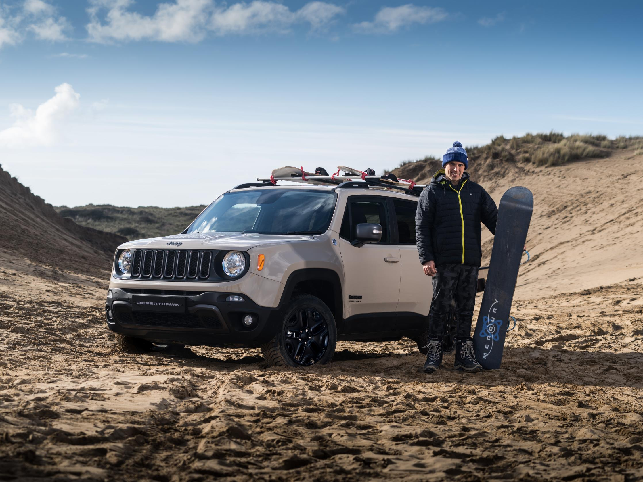 Confined Jeep Renegade Suvs Fixed To Arrive At Dealers