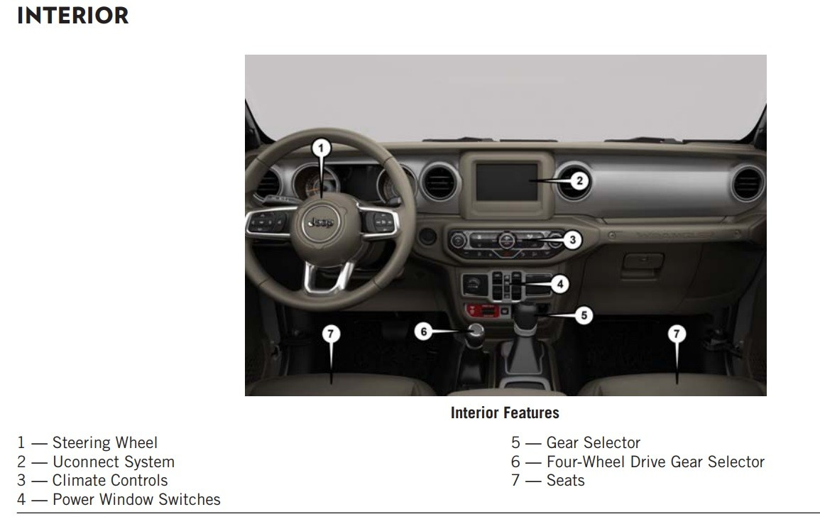 Jeep Wrangler owner's manual leaked ahead of SUV's reveal