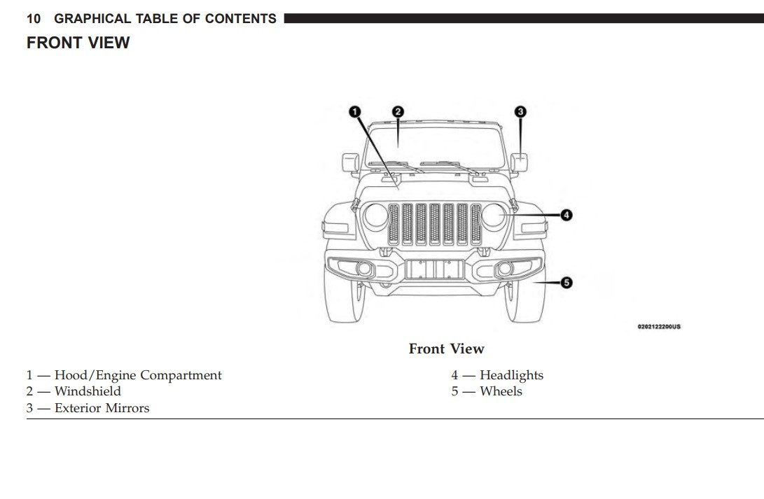 2018 Jeep Wrangler  Jl  Jlu  Leaked Through Owner U2019s Manual