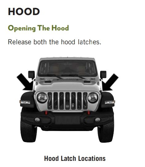 Jeep Wrangler JL user guide and owner's manual leaks