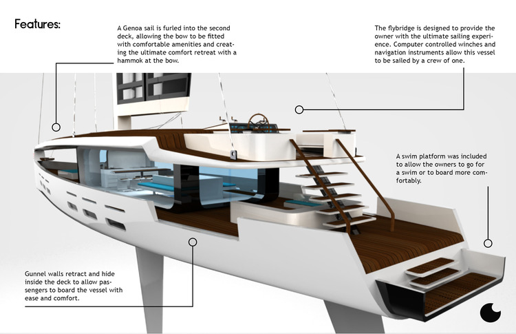 Kira Hybrid Yacht Is Computer Controlled, Solar-Powered and Sailed