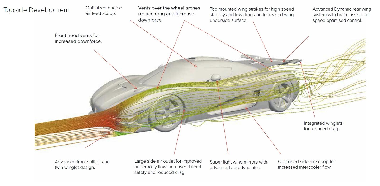 Koenigsegg One1 The Bugatti Veyron Killer Autoevolution Engine Diagram