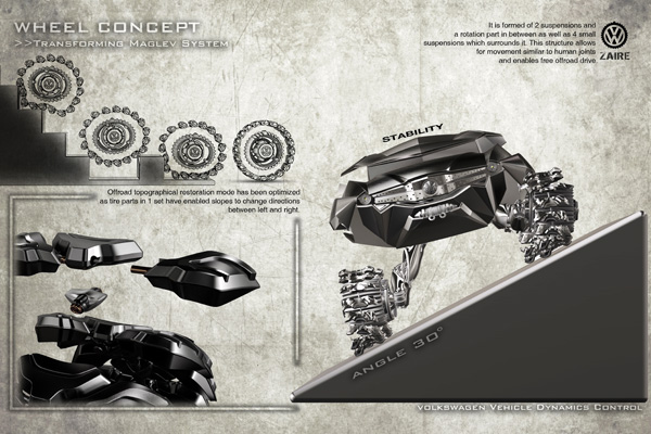 Wrong Fuel In Car >> Meet ZAIRE, the Ultimate All-Terrain Concept Car - autoevolution