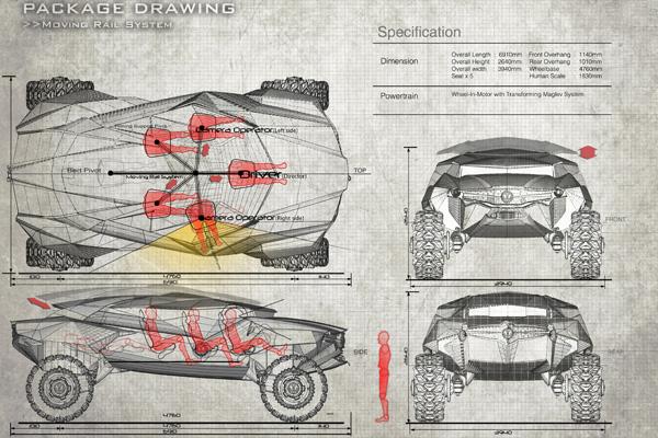 Meet ZAIRE, the Ultimate All-Terrain Concept Car - autoevolution