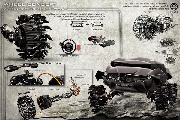 Meet ZAIRE the Ultimate AllTerrain Concept Car  autoevolution