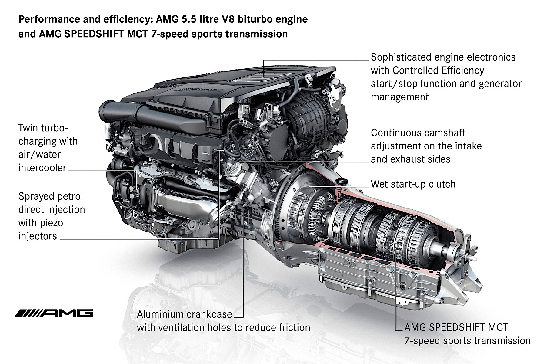 Mercedes Amg S Mct Transmission Explained In Layman S Terms Autoevolution