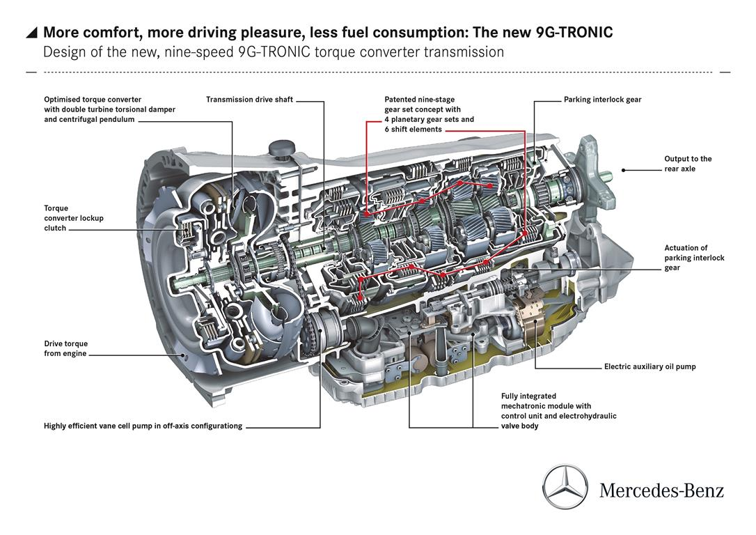 Mercedes Benz Details New Nine Speed Automatic