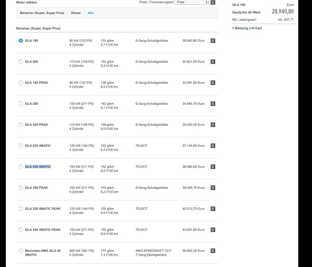 ... Mercedes Benz GLA Facelift Price List (Germany) ...