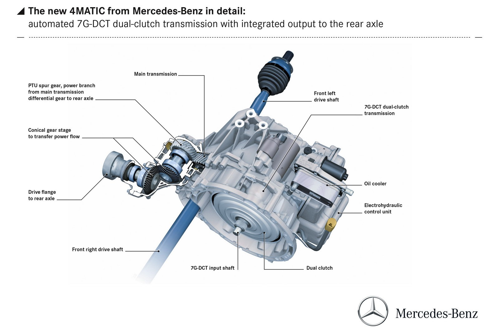 and details cla 4matic system from story mercedes details new 4matic