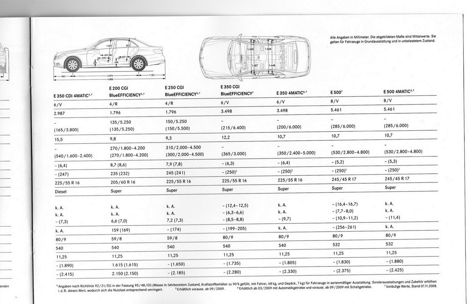 New Mercedes Benz E Klasse W212 German Brochure Leak