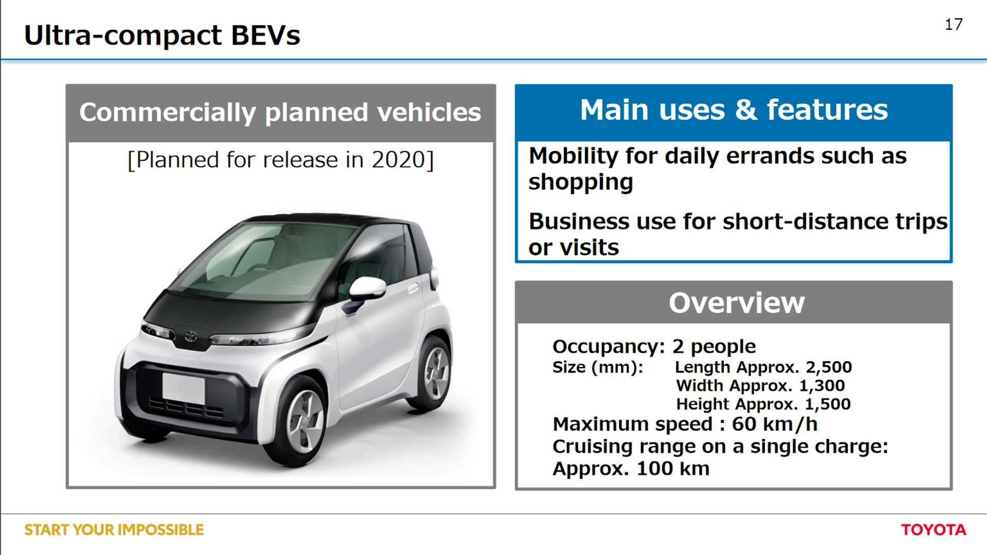 Kelebihan Kekurangan Toyota Tnga Murah Berkualitas
