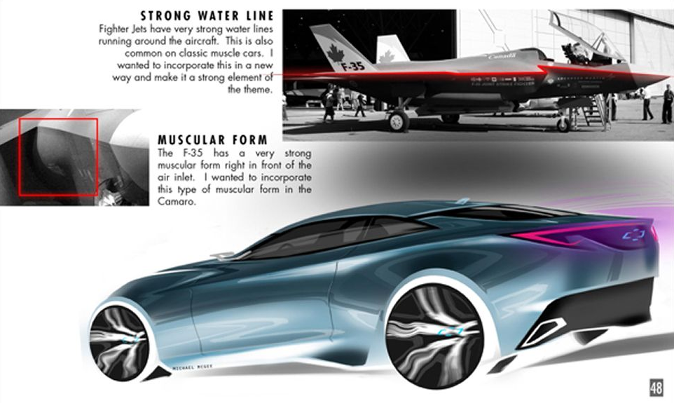 Next Generation Chevrolet Camaro Previewed By 1 3 Scale Model Sketches Autoevolution