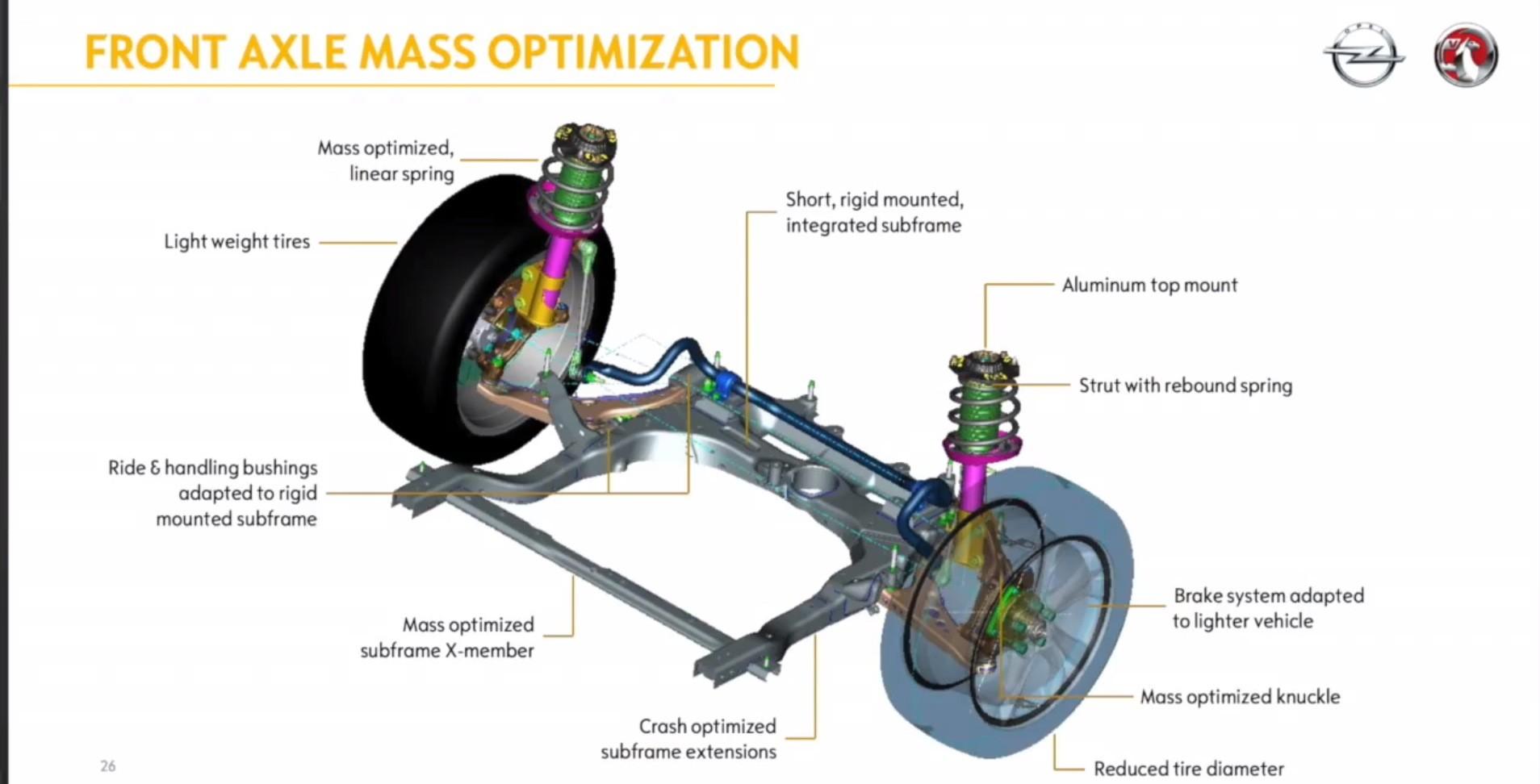 opel astra k test footage details emerge 145 hp 1 4 turbo torsion beam suspension