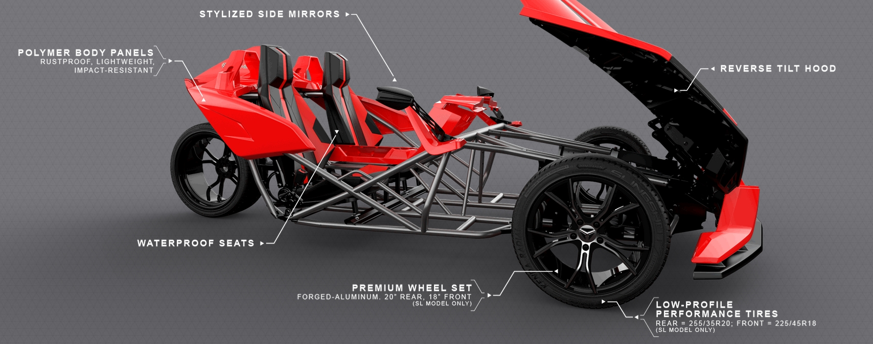 2015 polaris slingshot welcome to the future. Black Bedroom Furniture Sets. Home Design Ideas