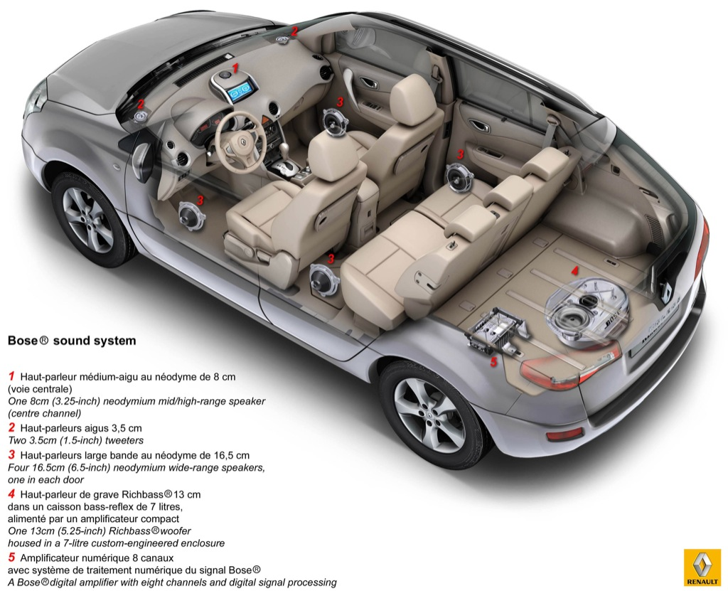 renault launches megane laguna scenic and koleos bose. Black Bedroom Furniture Sets. Home Design Ideas