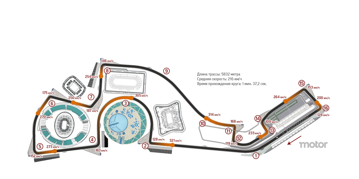 Formula 1 - Pagina 14 Russia-wants-motogp-for-the-sochi-track_2